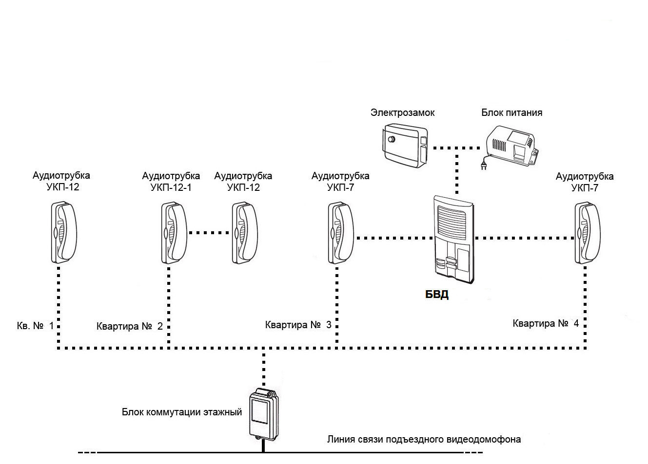 Многоабонентные домофоны схема
